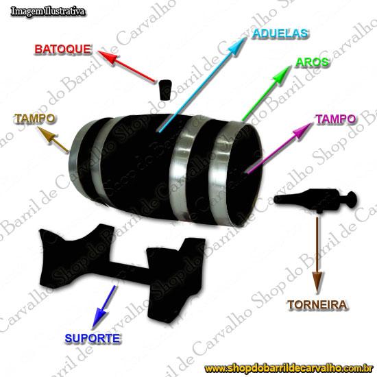 Partes-barril.jpg